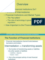 Financial Intermediary - Lecture 2
