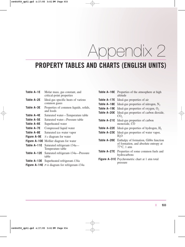 superheated steam tables english units pdf