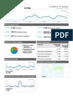 Статистика за март 2012