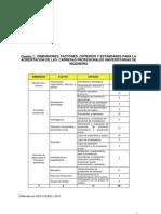 Modelo de Calidad - Ingenieria Comercial