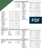 Uitslagen en Standenlijst 31-3-2012