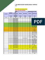 Rueda Darwin, Toapanta Mauricio Mami Reporte_mensual_indicadores_y_productividad Con Solid Ado CARCHI ENERO 2012