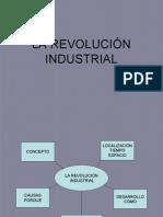 La RevoluciÓn Industrialprueba