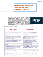 Difference Between Religion & Christianity