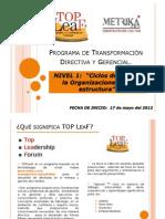 PROGRAMA TOPLEAF 2012