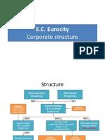 20120326 Eurocity Corporate Structure 2