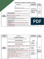 Esquema de Cartel Diversificado de Conocimientos - 2011