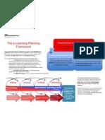 e-learning planning framework