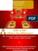 To B2B or not to be? By Gail Miller