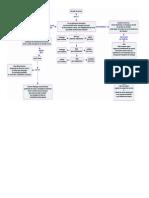 Mapa Conceptual Servidor de Correo