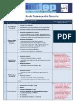 Resumo da legislação sobre avaliação de desempenho. Doc preparado pelo Sindep