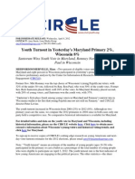 Youth Turnout in Yesterday's Maryland Primary 2%, Wisconsin 8%