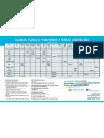 Calendario Nacional de Vacunación