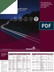_API Engine Oil Classifications_1110