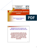 representacion_grafica