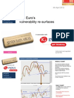 The Euro's Vulnerablility Resurfaces Ig