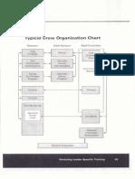 handout 5 - crew organization chart