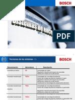 Bosch Sistemas de Encendido El2 El2s