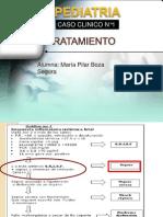 TRATAMIENTO Sepsis Neonatl Temprana