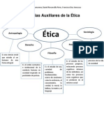 Ciencias Auxiliares de La Etica