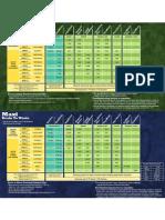 GH Maxi Series Charts