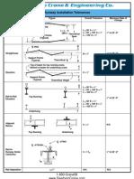 Runway Installation Tolerances (4)