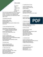 Exploring Anatomy & Physiology - HLTH 095 Z1 - Course Syllabus