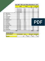 UST SEP Progress Report 2010-2011