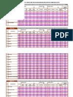 Data PSG 2005 2007 Per Kecamatan