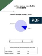 Vysledky Online Ankety Referendum Babin Interpolovane