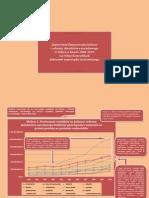 Zestawienie Finansowania Kultury i Ochrony Dziedzictwa Narodowego w Polsce w latach 2000-2010