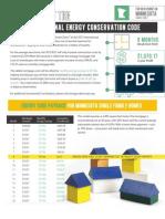 Minnesota Cz7 2012 IECC True Cost_0