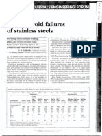 How to Avoid Failure Stainless Steel