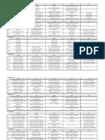 Engenharia_Civil2Sem2011-2.pdf