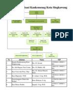 Struktur Organisasi Kankemenag Kota Singkawang