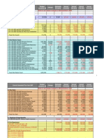 Taylor Council Deficit Plan Summary