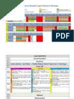 Programme COTUME 2012