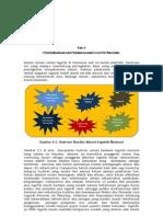 Perpres0262012_cetak Biru Pengembangan Sislognas BAB II