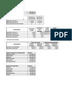 Solucion Ejercicio de Clase Presupuesto Operativo EL OCOTE