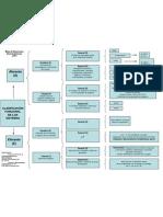 Clasificacion Funcional de Los Sistemas