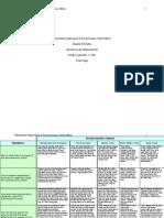 Week 2 Educational Implications of Socioeconomic Status Matrix Danielle