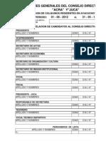 Ficha para inscripción de Candidatos