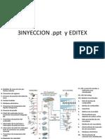 025a CAUDALÍMETROS EDITEX y varios