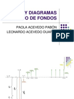 Diagrama de Flujo de Fondos
