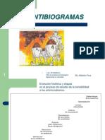 Antibiogramas Copia