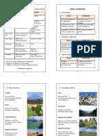 Separata Biomas y Ecorregiones
