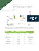 Funcionamiento Del Proceso de Plantas de Turbogas
