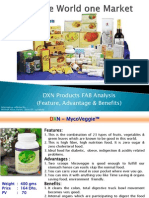 DXN-Product FAB Analysis