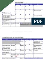 Calendar Estaca Olinda