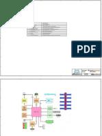 Hawkboard Schematics v1